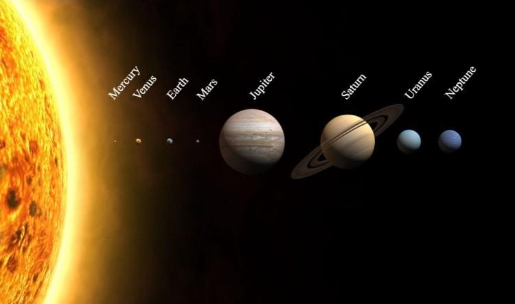 Rozmiary planet układu słonecznego